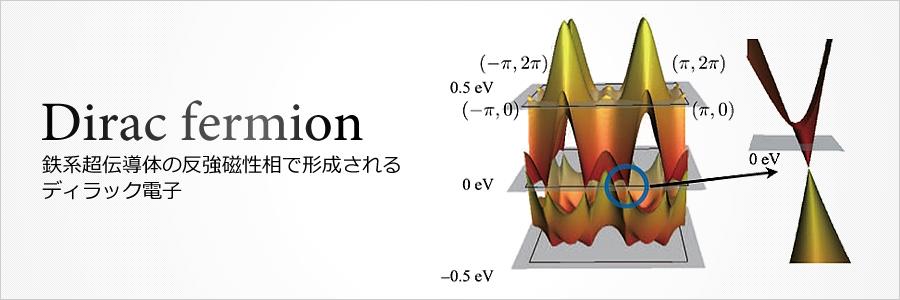 鉄系超伝導体の反強磁性相で形成されるディラック電子 Dirac fermion